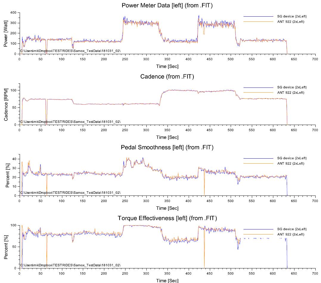 Inside ÿding: Our carbon MTB power meter | Team ZWATT